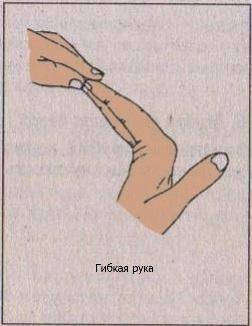 гибкость суставов большого пальца